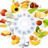 Vitamini za mršavljenje